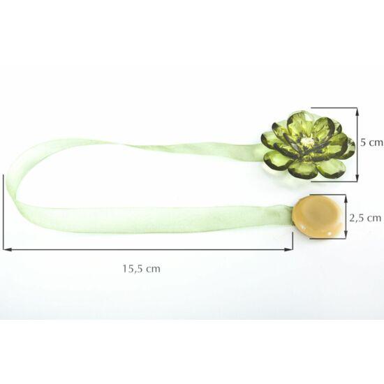 kulonleges-fuggony-elkoto-magnes-2-elenkzold-31-cm